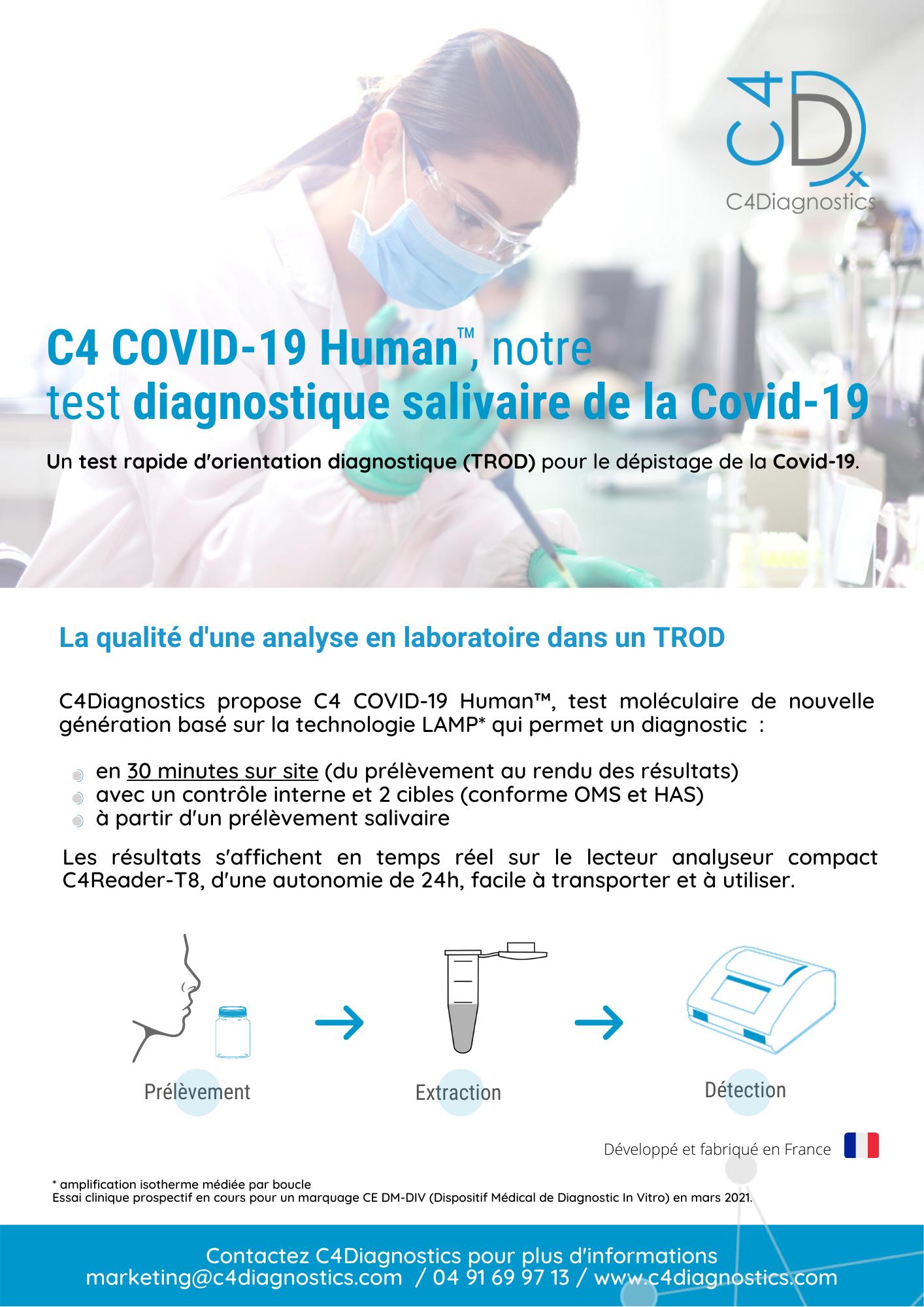Kit humain Covid-19